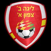 Israeli B League North A Division
