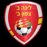 Israeli B League North B Division