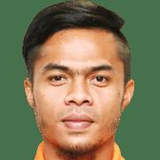 Terengganu Abdul Shukur Jusoh