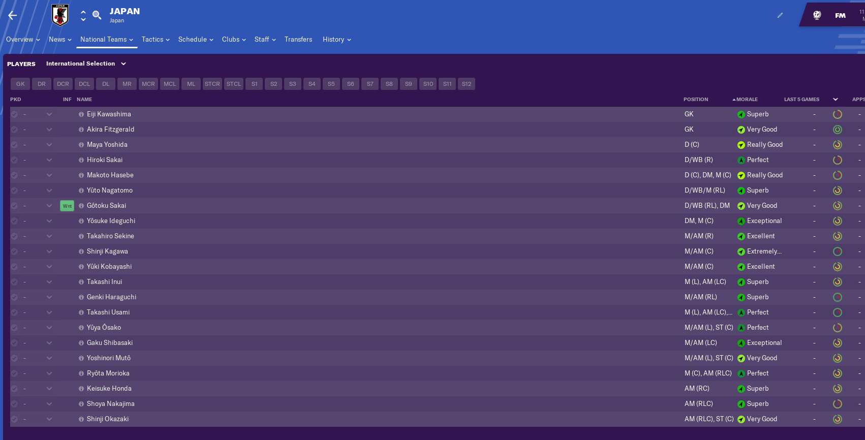 FM2019 Real Names and German National Team Fix File for FM19