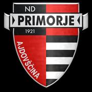 NK Primorje Ajdovscina Skou
