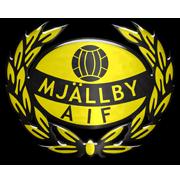 Mjllby AIF - unam.net