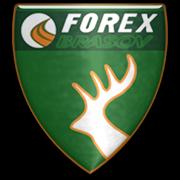 Forex bv