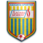CSM Flacăra Moreni
